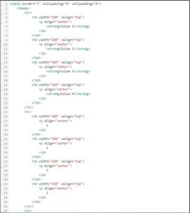HTML Code generate during the table conversion process